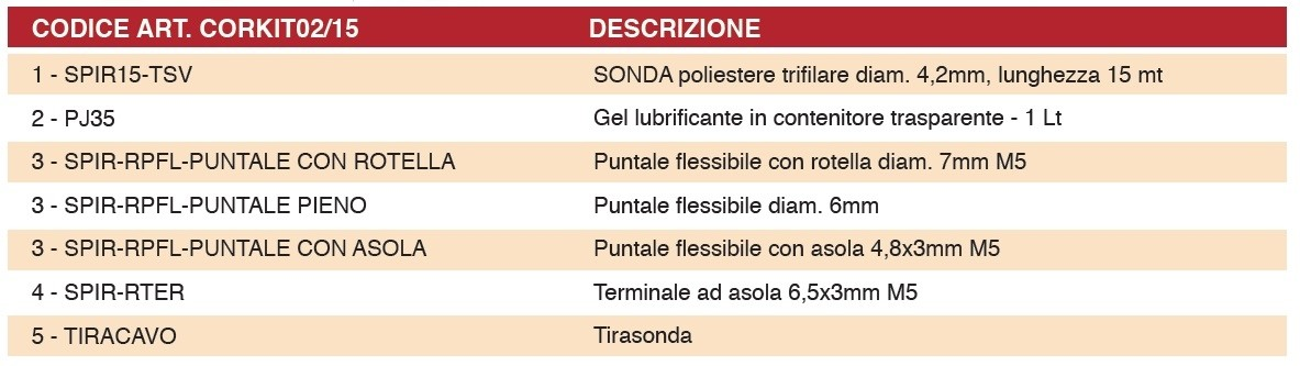 KIT PROFESSIONALE SONDA POLIESTERE 15MT E ACCESSORI